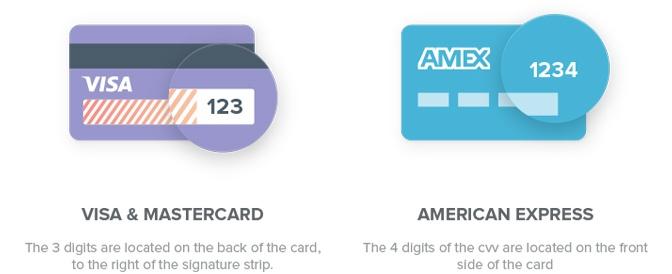 AVS-CVV-Cards