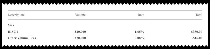 Hidden-Volume-Fees-Entire-Volume-Markup